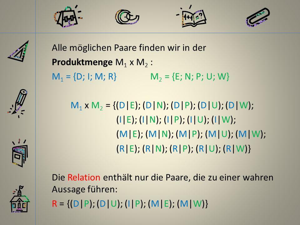 Alle möglichen Paare finden wir in der Produktmenge M 1 x M 2 : M 1 = {D; I; M; R} M 2 = {E; N; P; U; W} M 1 x M 2 = {(D|E); (D|N); (D|P); (D|U); (D|W); (I|E); (I|N); (I|P); (I|U); (I|W); (M|E); (M|N); (M|P); (M|U); (M|W); (R|E); (R|N); (R|P); (R|U); (R|W)} Die Relation enthält nur die Paare, die zu einer wahren Aussage führen: R = {(D|P); (D|U); (I|P); (M|E); (M|W)}