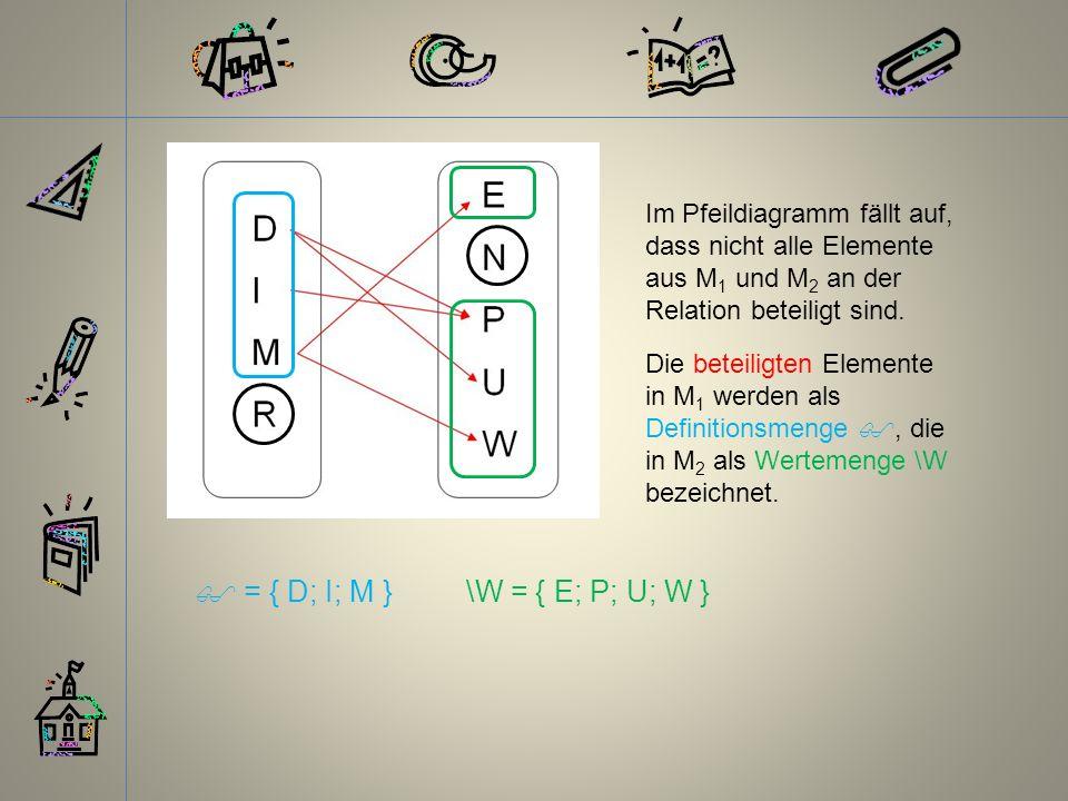 Im Pfeildiagramm fällt auf, dass nicht alle Elemente aus M 1 und M 2 an der Relation beteiligt sind. Die beteiligten Elemente in M 1 werden als Defini