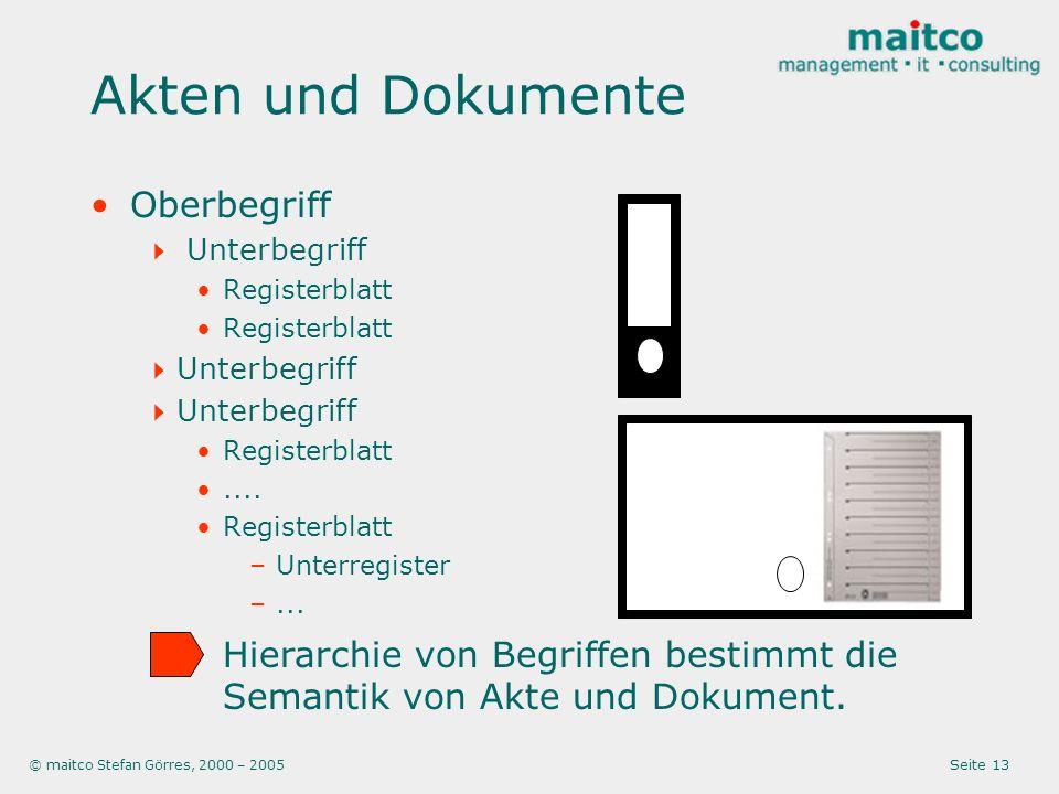 © maitco Stefan Görres, 2000 – 2005 Seite 13 Akten und Dokumente Oberbegriff Unterbegriff Registerblatt Unterbegriff Registerblatt.... Registerblatt –