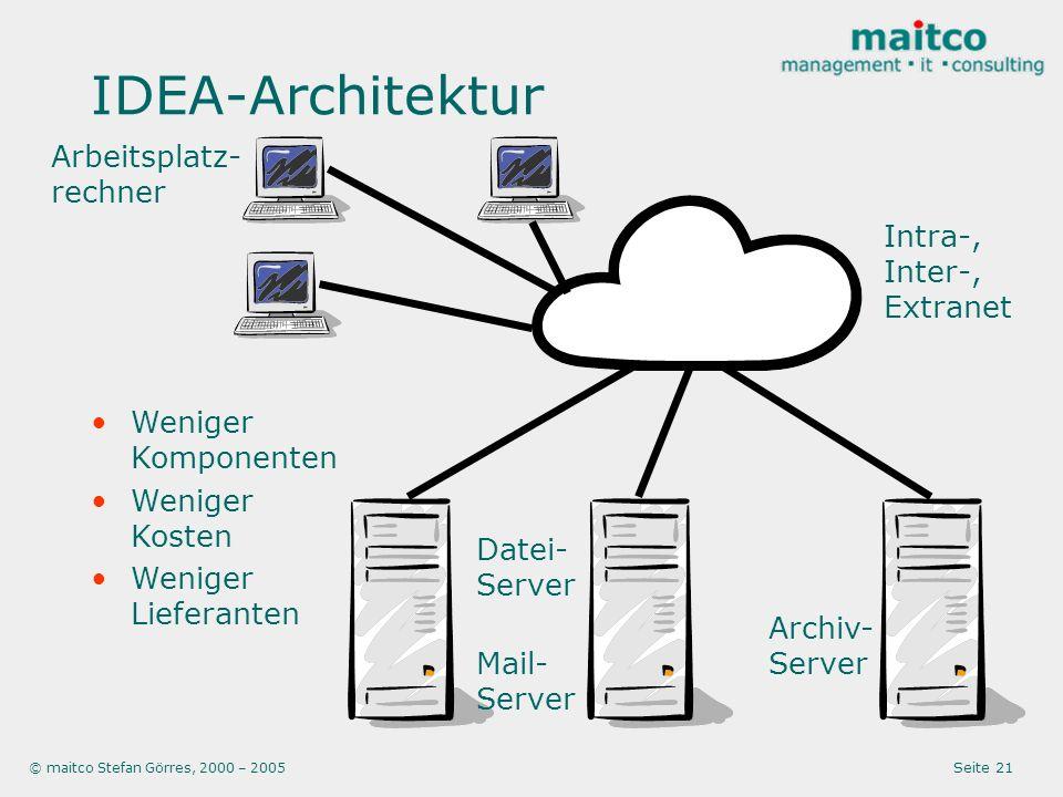 © maitco Stefan Görres, 2000 – 2005 Seite 21 IDEA-Architektur Archiv- Server Intra-, Inter-, Extranet Arbeitsplatz- rechner Weniger Komponenten Wenige