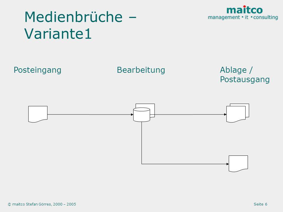 © maitco Stefan Görres, 2000 – 2005 Seite 6 Medienbrüche – Variante1 PosteingangBearbeitungAblage / Postausgang