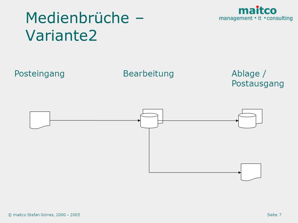 © maitco Stefan Görres, 2000 – 2005 Seite 8 Medienbrüche – Variante3 PosteingangBearbeitungAblage / Postausgang Scan