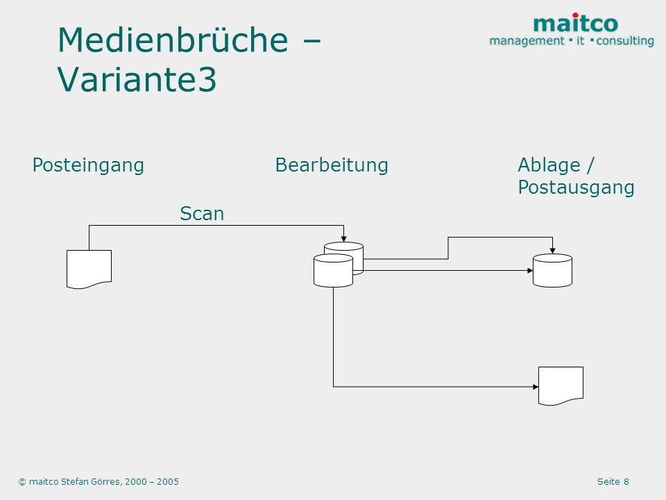 © maitco Stefan Görres, 2000 – 2005 Seite 9 Medienbrüche – Variante4 PosteingangBearbeitungAblage / Postausgang Scan Das Ersetzen von Papier ist komplex und benötigt Äquivalente.