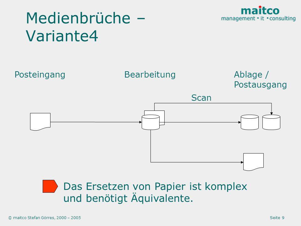 © maitco Stefan Görres, 2000 – 2005 Seite 9 Medienbrüche – Variante4 PosteingangBearbeitungAblage / Postausgang Scan Das Ersetzen von Papier ist kompl
