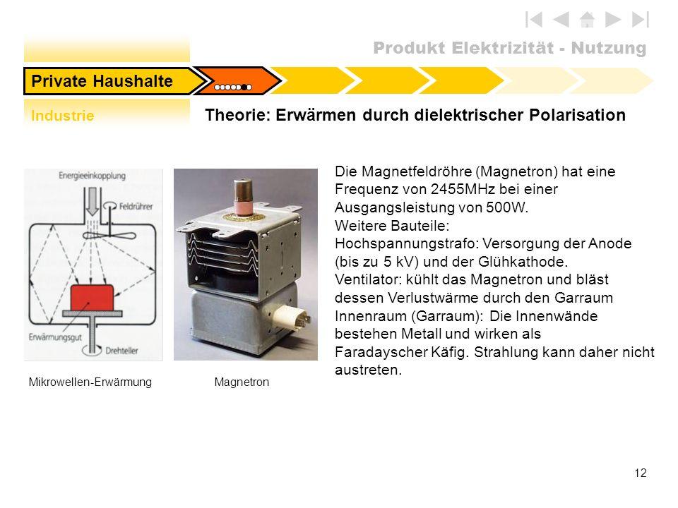 Produkt Elektrizität - Nutzung 12 Mikrowellen-ErwärmungMagnetron Die Magnetfeldröhre (Magnetron) hat eine Frequenz von 2455MHz bei einer Ausgangsleist