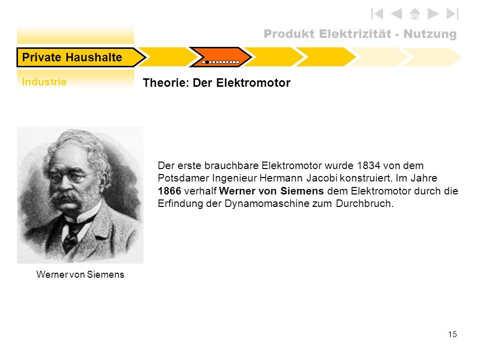 Produkt Elektrizität - Nutzung 15 Theorie: Der Elektromotor Der erste brauchbare Elektromotor wurde 1834 von dem Potsdamer Ingenieur Hermann Jacobi ko