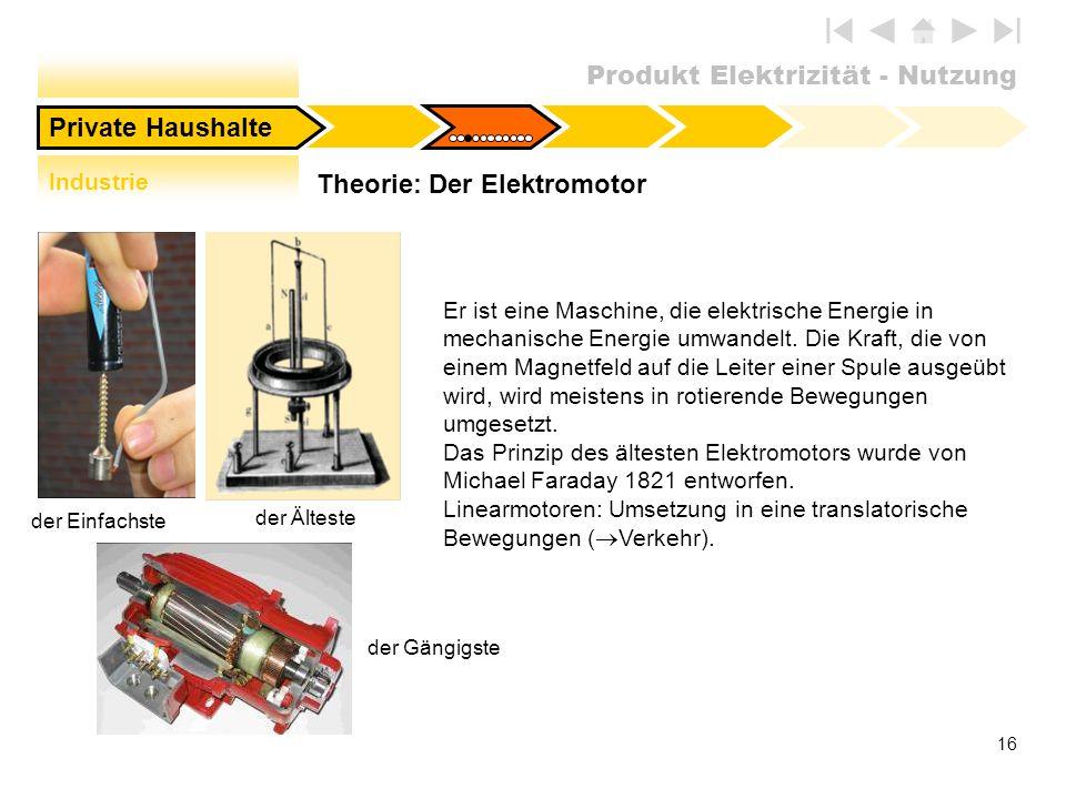 Produkt Elektrizität - Nutzung 16 Theorie: Der Elektromotor der Älteste der Gängigste Er ist eine Maschine, die elektrische Energie in mechanische Ene