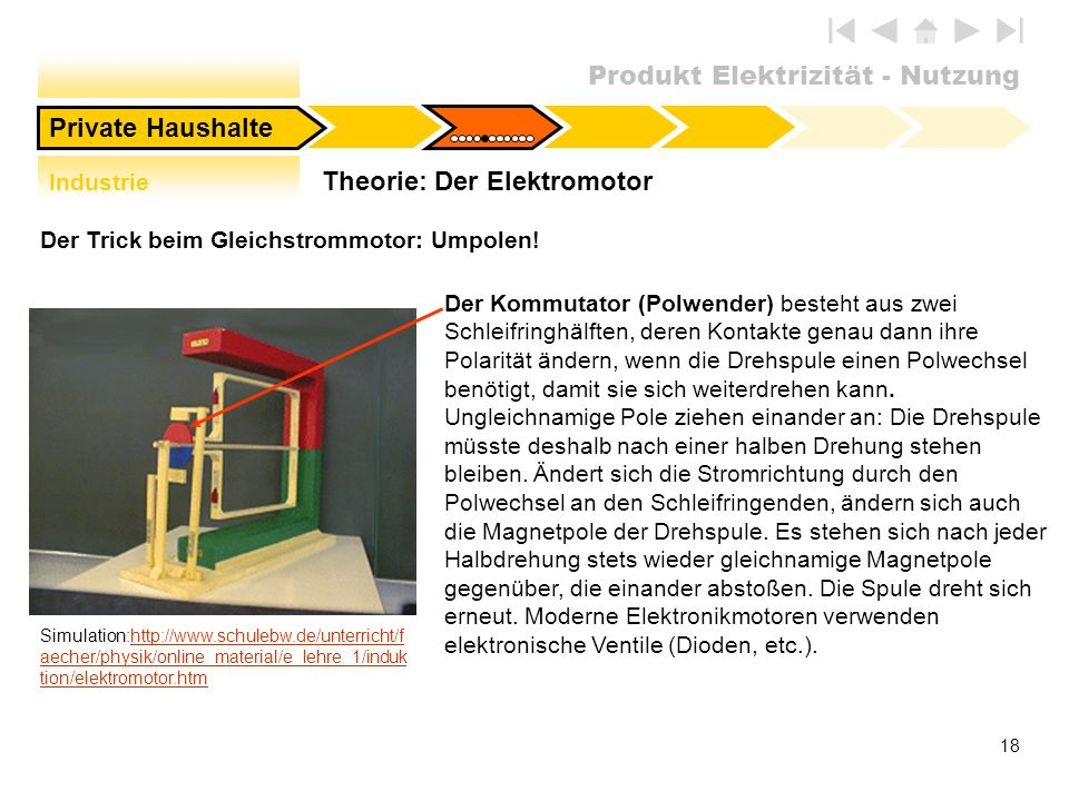 Produkt Elektrizität - Nutzung 18 Theorie: Der Elektromotor Private Haushalte Der Trick beim Gleichstrommotor: Umpolen! Simulation:http://www.schulebw