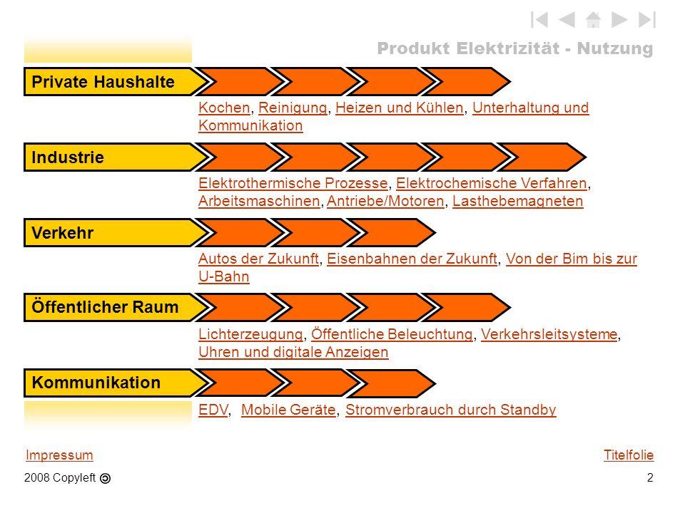 Produkt Elektrizität - Nutzung 2008 Copyleft2 Private Haushalte Industrie Verkehr Öffentlicher Raum Kommunikation Titelfolie KochenKochen, Reinigung,