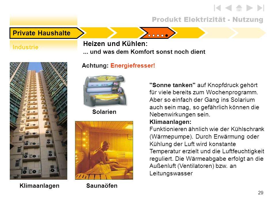 Produkt Elektrizität - Nutzung 29 Heizen und Kühlen:... und was dem Komfort sonst noch dient Private Haushalte Saunaöfen Achtung: Energiefresser! Klim