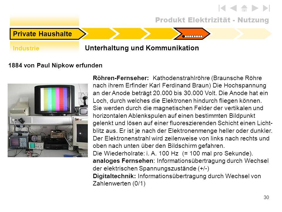 Produkt Elektrizität - Nutzung 30 Unterhaltung und Kommunikation Private Haushalte 1884 von Paul Nipkow erfunden Röhren-Fernseher: Kathodenstrahlröhre