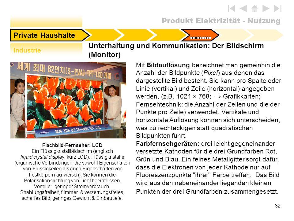 Produkt Elektrizität - Nutzung 32 Unterhaltung und Kommunikation: Der Bildschirm (Monitor) Private Haushalte Mit Bildauflösung bezeichnet man gemeinhi