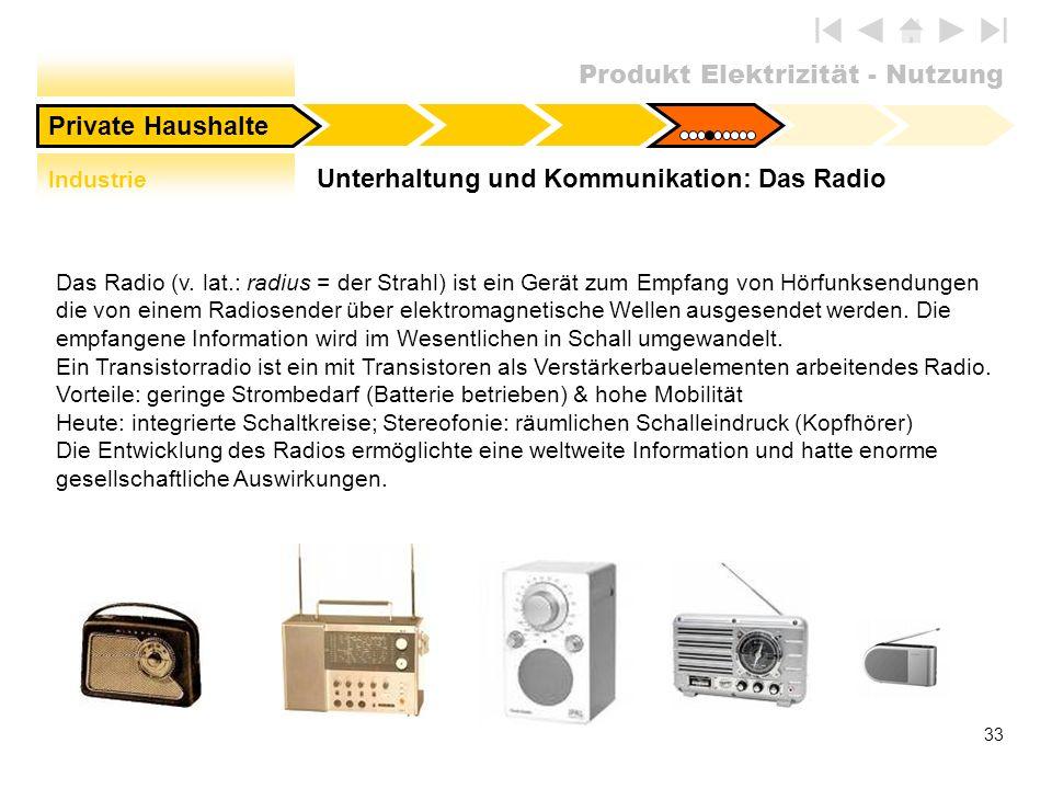 Produkt Elektrizität - Nutzung 33 Unterhaltung und Kommunikation: Das Radio Private Haushalte Das Radio (v. lat.: radius = der Strahl) ist ein Gerät z