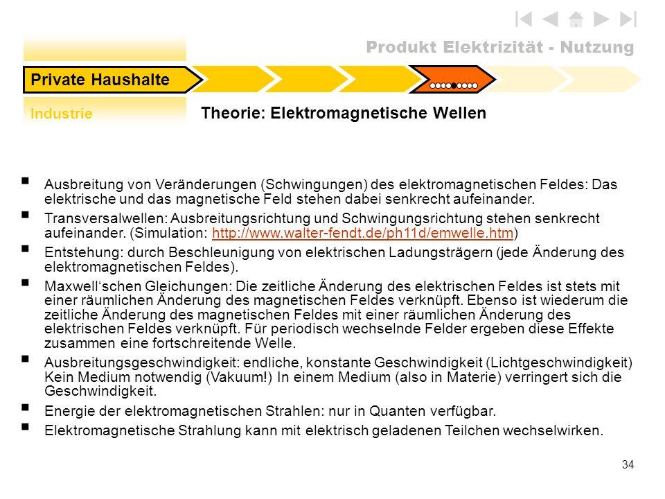Produkt Elektrizität - Nutzung 34 Theorie: Elektromagnetische Wellen Private Haushalte Ausbreitung von Veränderungen (Schwingungen) des elektromagneti