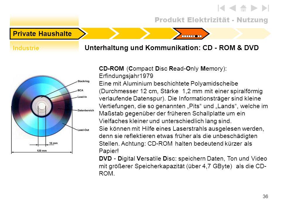 Produkt Elektrizität - Nutzung 36 Unterhaltung und Kommunikation: CD - ROM & DVD Private Haushalte CD-ROM (Compact Disc Read-Only Memory): Erfindungsj