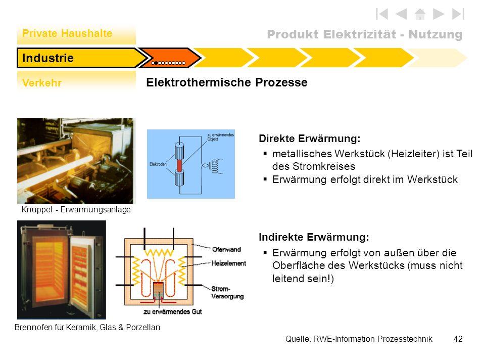 Produkt Elektrizität - Nutzung 42 Elektrothermische Prozesse Private Haushalte Verkehr Industrie Knüppel - Erwärmungsanlage Direkte Erwärmung: Indirek