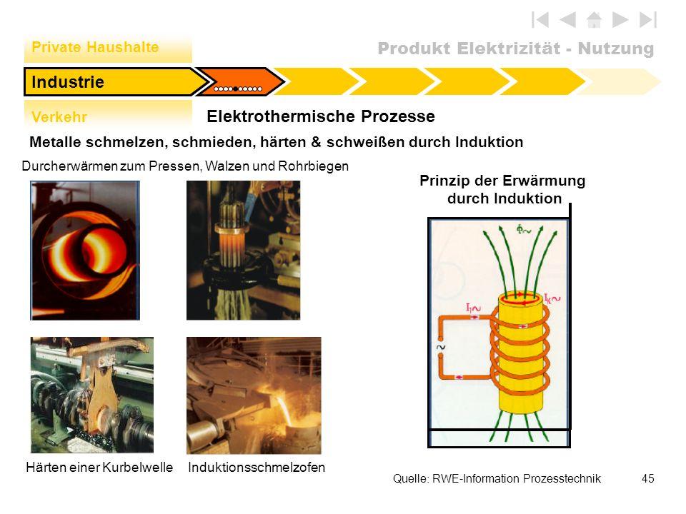 Produkt Elektrizität - Nutzung 45 Elektrothermische Prozesse Private Haushalte Verkehr Industrie Metalle schmelzen, schmieden, härten & schweißen durc