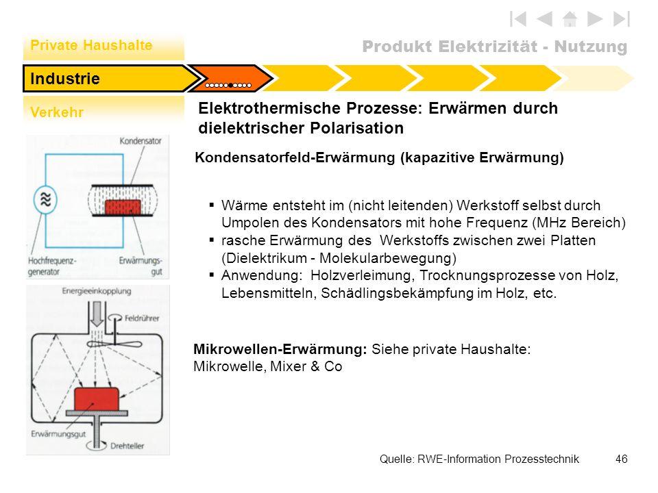 Produkt Elektrizität - Nutzung 46 Elektrothermische Prozesse: Erwärmen durch dielektrischer Polarisation Private Haushalte Verkehr Industrie Quelle: R
