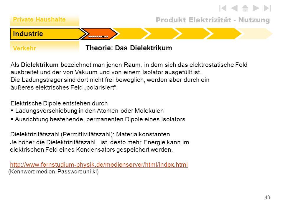 Produkt Elektrizität - Nutzung 48 Theorie: Das Dielektrikum Private Haushalte Verkehr Industrie Als Dielektrikum bezeichnet man jenen Raum, in dem sic