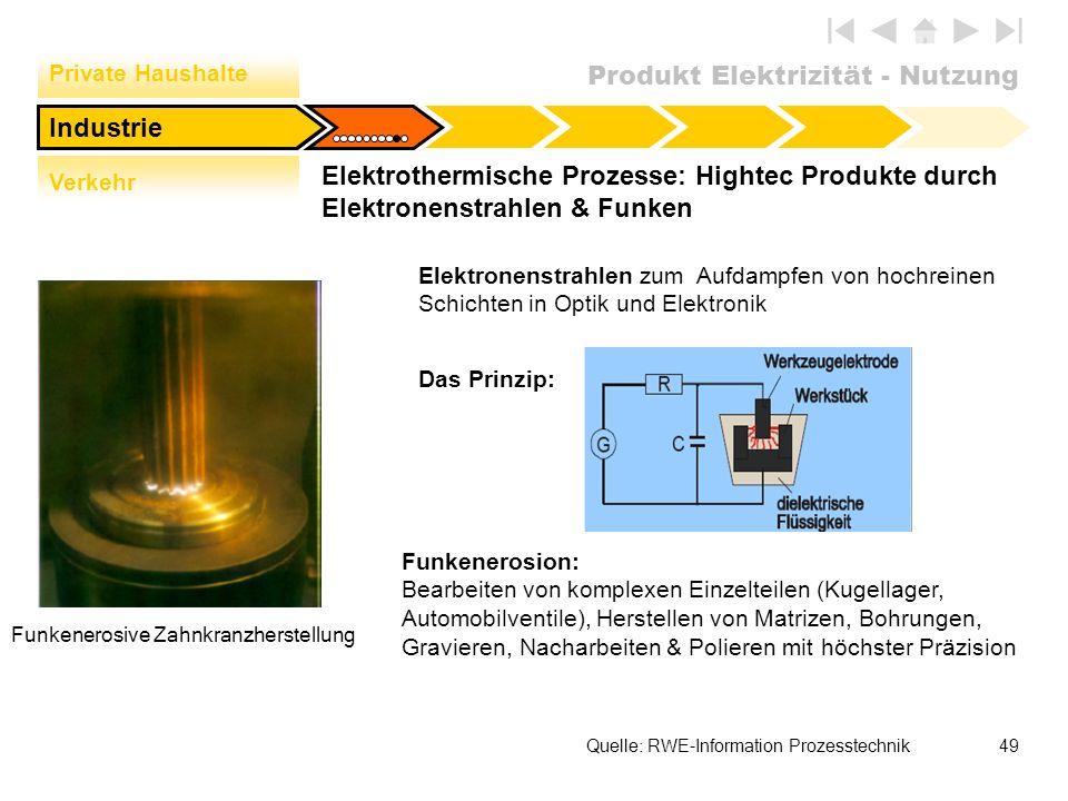 Produkt Elektrizität - Nutzung 49 Elektrothermische Prozesse: Hightec Produkte durch Elektronenstrahlen & Funken Private Haushalte Verkehr Industrie D