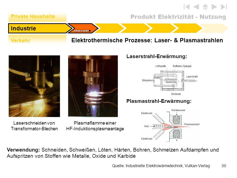 Produkt Elektrizität - Nutzung 50 Elektrothermische Prozesse: Laser- & Plasmastrahlen Private Haushalte Verkehr Industrie Verwendung: Schneiden, Schwe