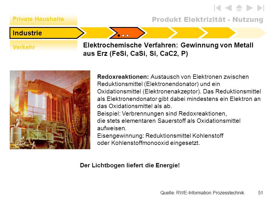 Produkt Elektrizität - Nutzung 51 Elektrochemische Verfahren: Gewinnung von Metall aus Erz (FeSi, CaSi, Si, CaC2, P) Private Haushalte Verkehr Industr