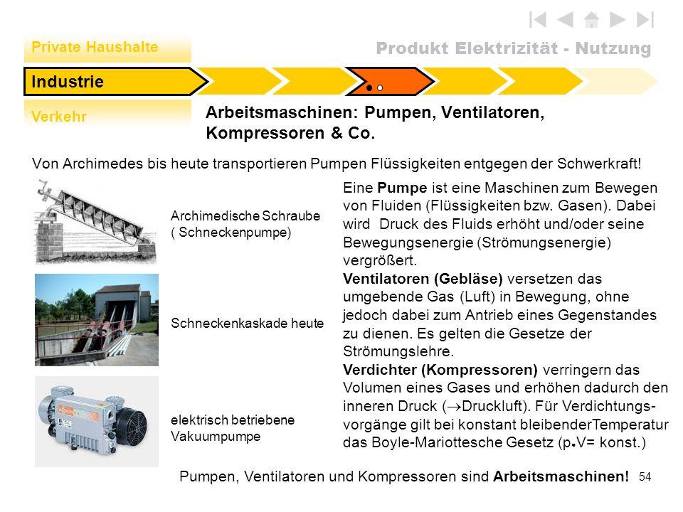 Produkt Elektrizität - Nutzung 54 Arbeitsmaschinen: Pumpen, Ventilatoren, Kompressoren & Co. Private Haushalte Verkehr Industrie Von Archimedes bis he