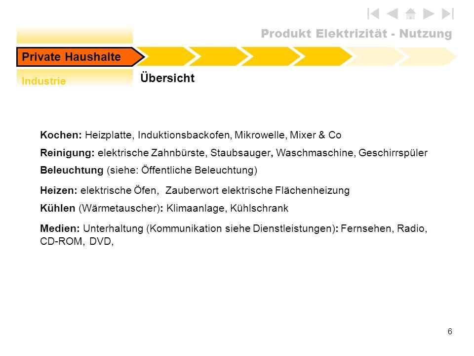 Produkt Elektrizität - Nutzung 6 Übersicht Private Haushalte Industrie Kochen: Heizplatte, Induktionsbackofen, Mikrowelle, Mixer & Co Reinigung: elekt