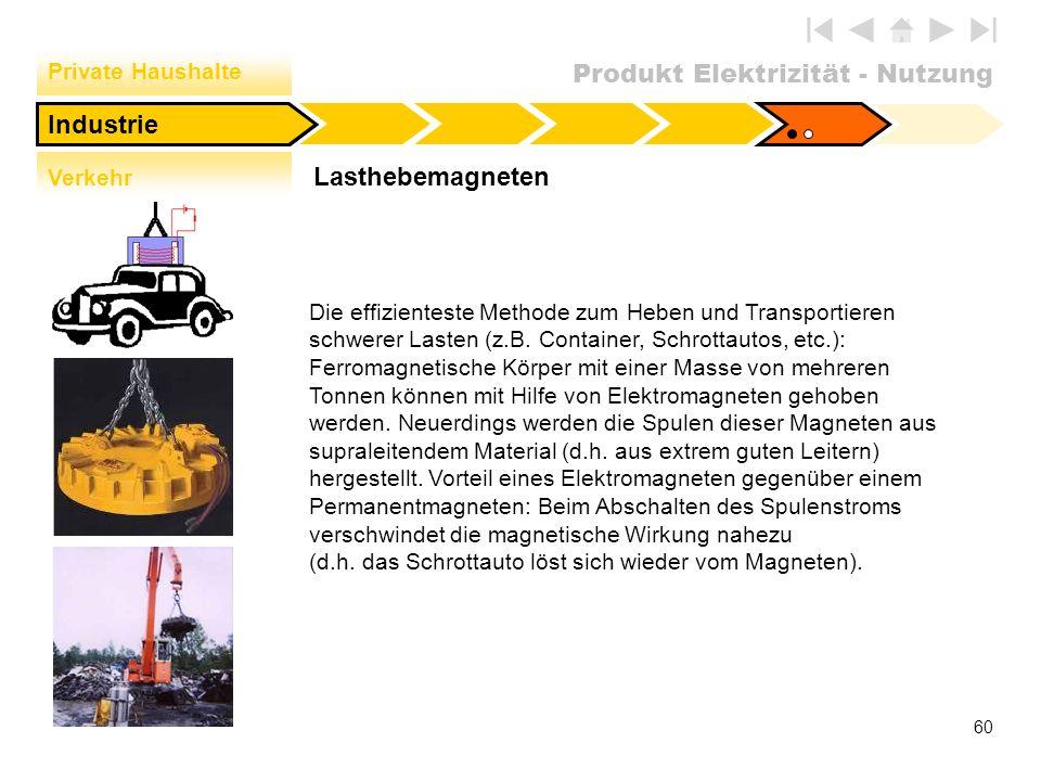 Produkt Elektrizität - Nutzung 60 Lasthebemagneten Industrie Private Haushalte Verkehr Die effizienteste Methode zum Heben und Transportieren schwerer