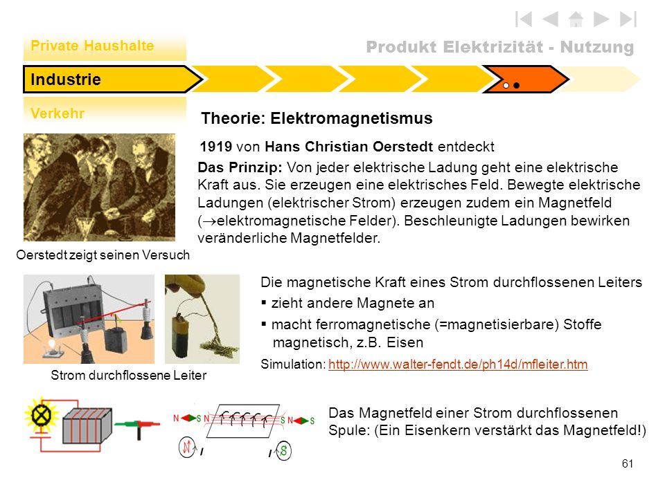 Produkt Elektrizität - Nutzung 61 Theorie: Elektromagnetismus Industrie Private Haushalte Verkehr 1919 von Hans Christian Oerstedt entdeckt Strom durc
