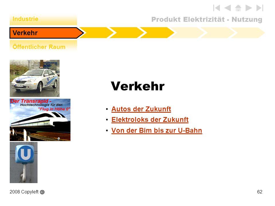 Produkt Elektrizität - Nutzung 2008 Copyleft62 Verkehr Autos der Zukunft Elektroloks der Zukunft Von der Bim bis zur U-Bahn Industrie Öffentlicher Rau