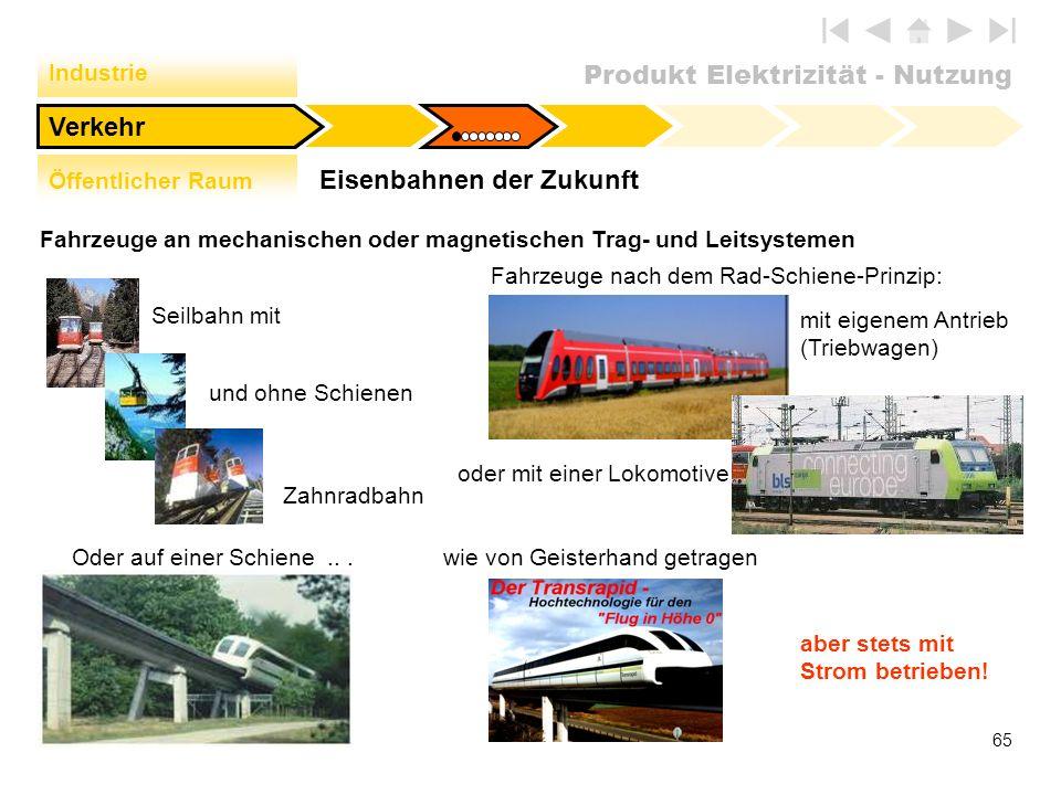 Produkt Elektrizität - Nutzung 65 Eisenbahnen der Zukunft Verkehr Industrie Öffentlicher Raum Fahrzeuge an mechanischen oder magnetischen Trag- und Le