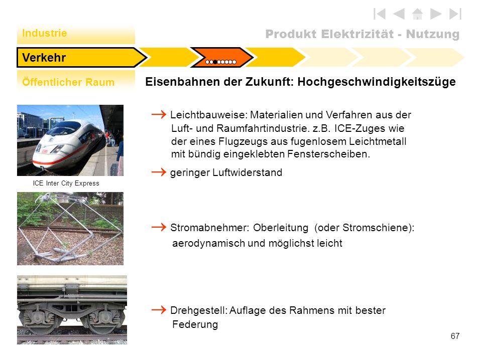 Produkt Elektrizität - Nutzung 67 Eisenbahnen der Zukunft: Hochgeschwindigkeitszüge Verkehr Industrie Öffentlicher Raum ICE Inter City Express Leichtb