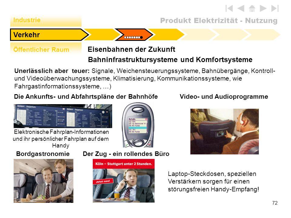 Produkt Elektrizität - Nutzung 72 Eisenbahnen der Zukunft Verkehr Industrie Öffentlicher Raum Elektronische Fahrplan-Informationen und ihr persönliche
