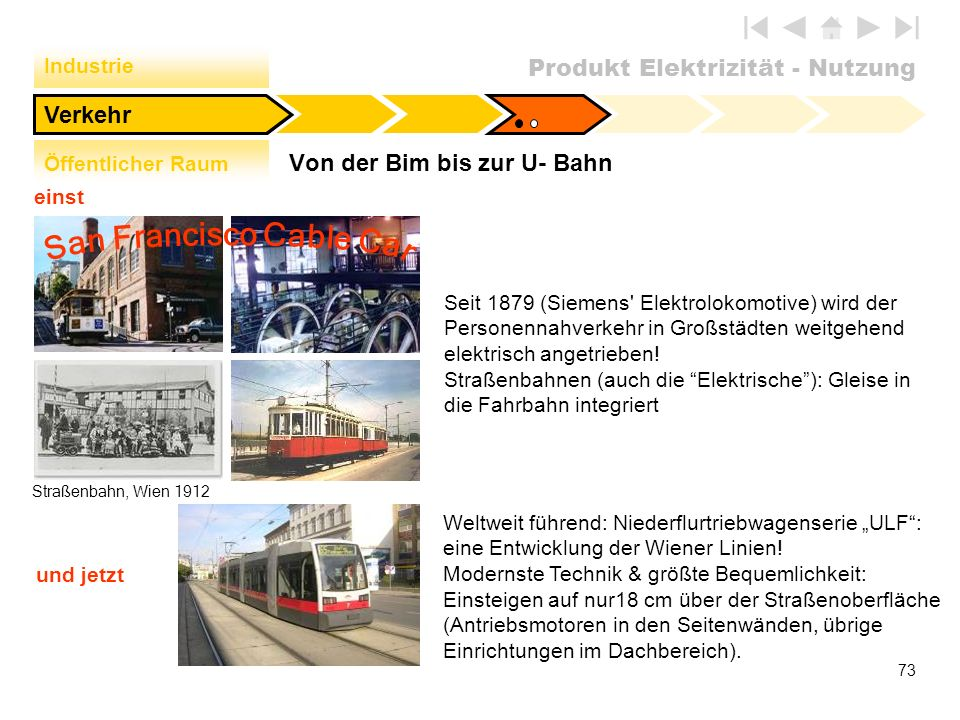 Produkt Elektrizität - Nutzung 73 Von der Bim bis zur U- Bahn Verkehr Industrie Öffentlicher Raum Seit 1879 (Siemens' Elektrolokomotive) wird der Pers