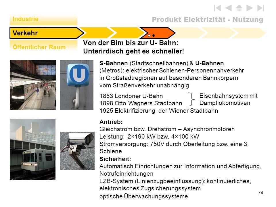 Produkt Elektrizität - Nutzung 74 Von der Bim bis zur U- Bahn: Unterirdisch geht es schneller! Verkehr Industrie Öffentlicher Raum S-Bahnen (Stadtschn