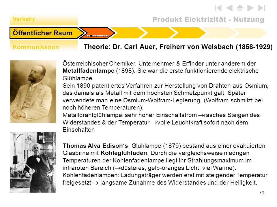 Produkt Elektrizität - Nutzung 79 Theorie: Dr. Carl Auer, Freiherr von Welsbach (1858-1929) Öffentlicher Raum Verkehr Kommunikation Thomas Alva Edison