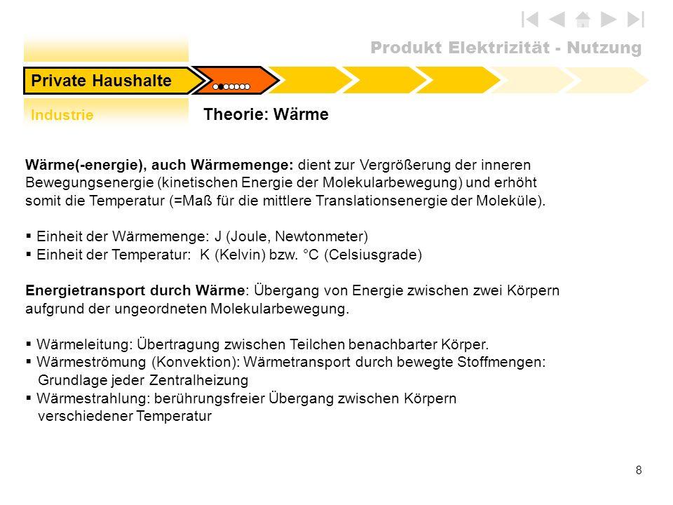 Produkt Elektrizität - Nutzung 29 Heizen und Kühlen:...