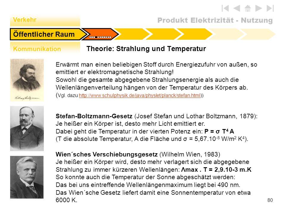 Produkt Elektrizität - Nutzung 80 Theorie: Strahlung und Temperatur Öffentlicher Raum Verkehr Kommunikation Erwärmt man einen beliebigen Stoff durch E