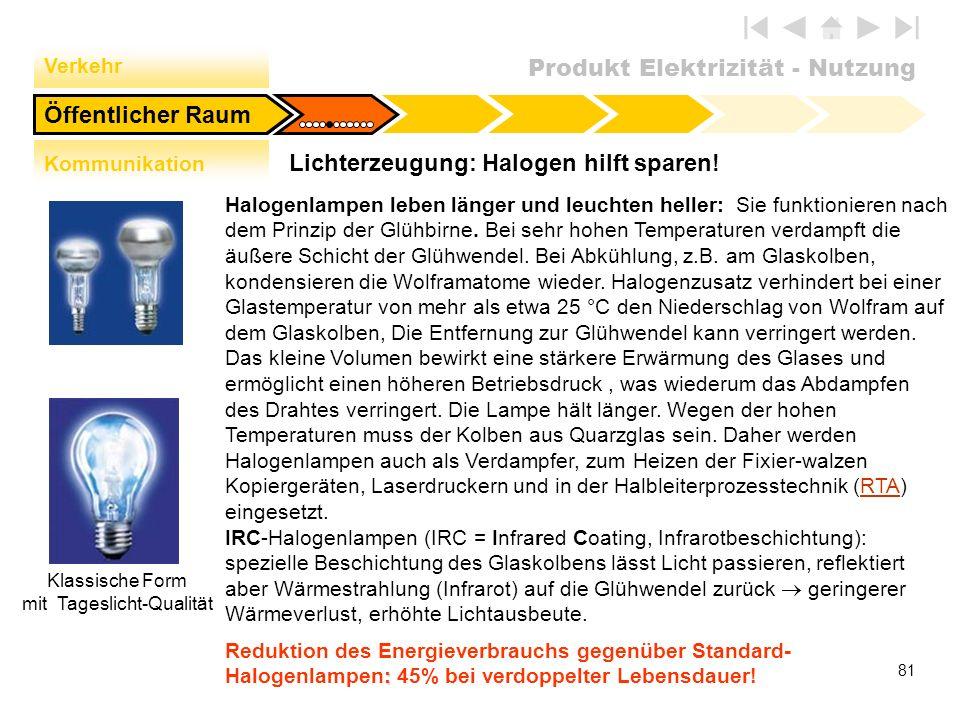 Produkt Elektrizität - Nutzung 81 Lichterzeugung: Halogen hilft sparen! Öffentlicher Raum Verkehr Kommunikation Halogenlampen leben länger und leuchte
