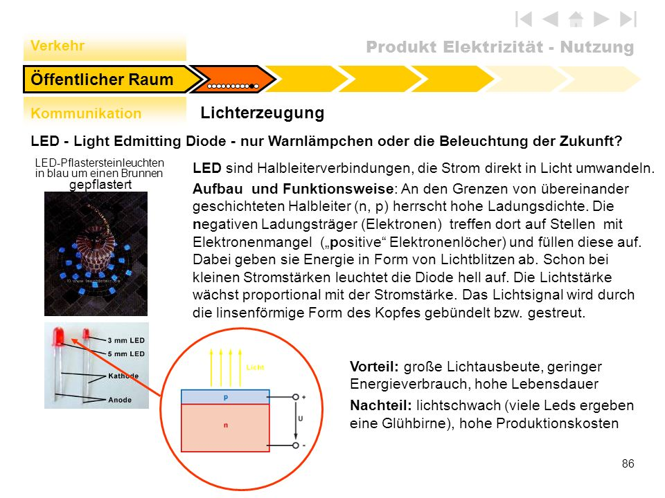 Produkt Elektrizität - Nutzung 86 Lichterzeugung Öffentlicher Raum Verkehr Kommunikation LED - Light Edmitting Diode - nur Warnlämpchen oder die Beleu