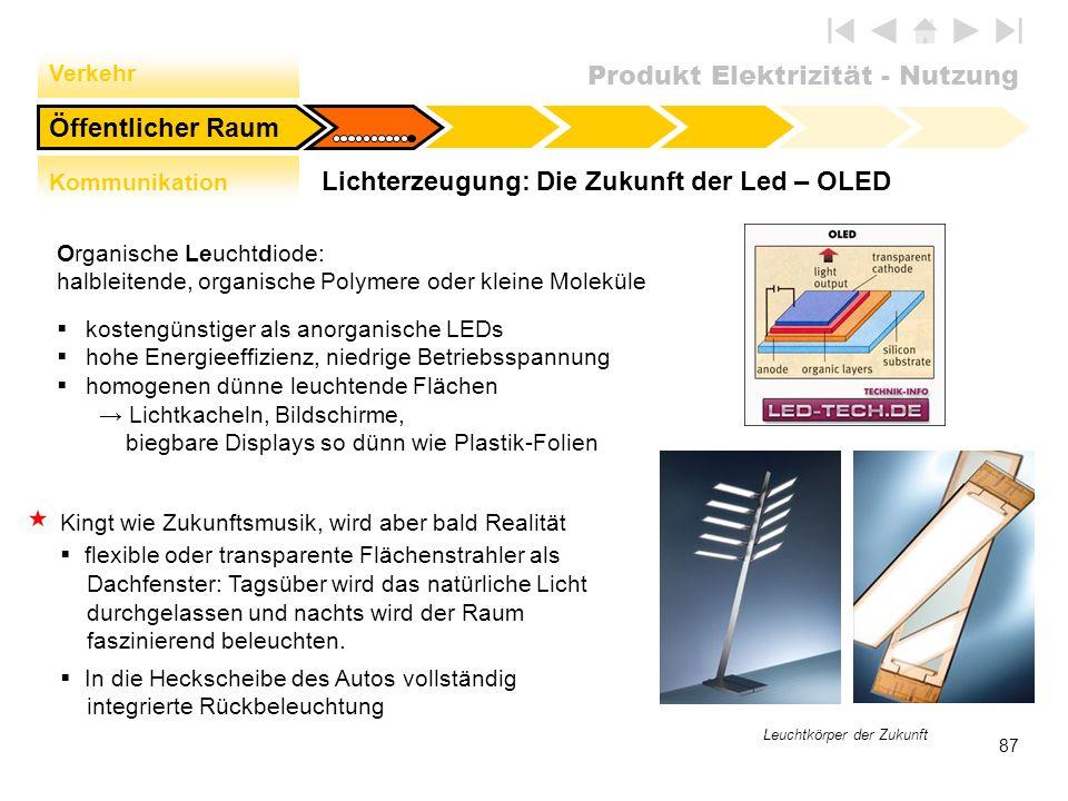 Produkt Elektrizität - Nutzung 87 Lichterzeugung: Die Zukunft der Led – OLED Öffentlicher Raum Verkehr Kommunikation Kingt wie Zukunftsmusik, wird abe