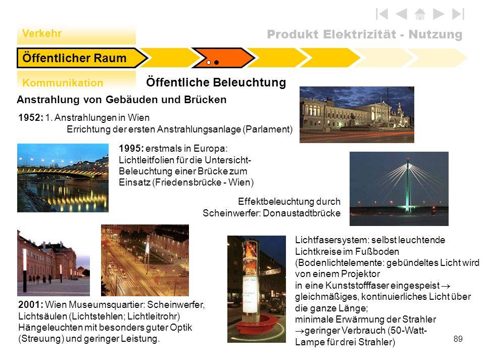 Produkt Elektrizität - Nutzung 89 Öffentliche Beleuchtung Öffentlicher Raum Verkehr Kommunikation Anstrahlung von Gebäuden und Brücken : 1952: 1. Anst