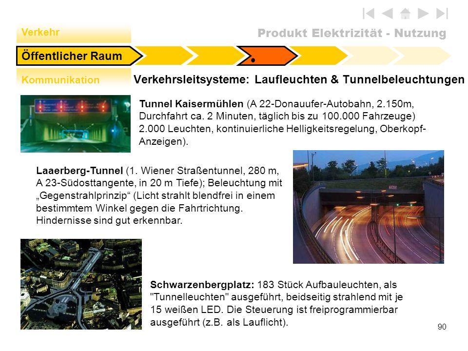 Produkt Elektrizität - Nutzung 90 Verkehrsleitsysteme: Laufleuchten & Tunnelbeleuchtungen Öffentlicher Raum Verkehr Kommunikation Schwarzenbergplatz: