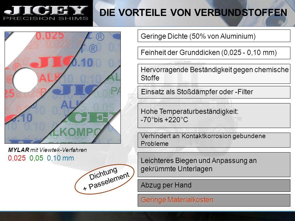 DIE VORTEILE VON VERBUNDSTOFFEN Geringe Dichte (50% von Aluminium) MYLAR mit Viewtek-Verfahren Feinheit der Grunddicken (0,025 - 0,10 mm) Hervorragend