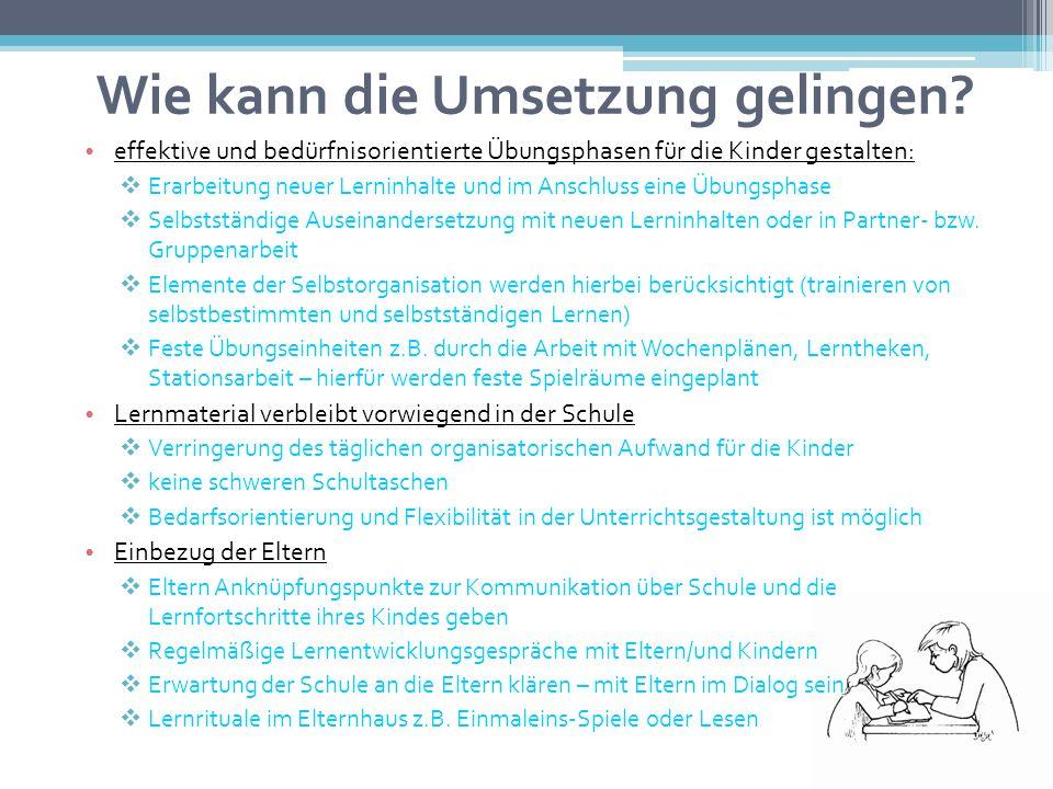 Entwicklungsschwer- punkte/ Fragestellung Steuerung Kollegium-Eltern- Kinder Pädagogische Schwerpunkte (Handlungsbedarf) Planung durch die Steuerungsgruppe Vorstellung in den Gremien Bearbeitung in Arbeitsgruppen Beschluss in den Gremien Umsetzung und Erprobungsphase Evaluation Schulentwicklungszyklus = Evaluationszyklus Evaluation