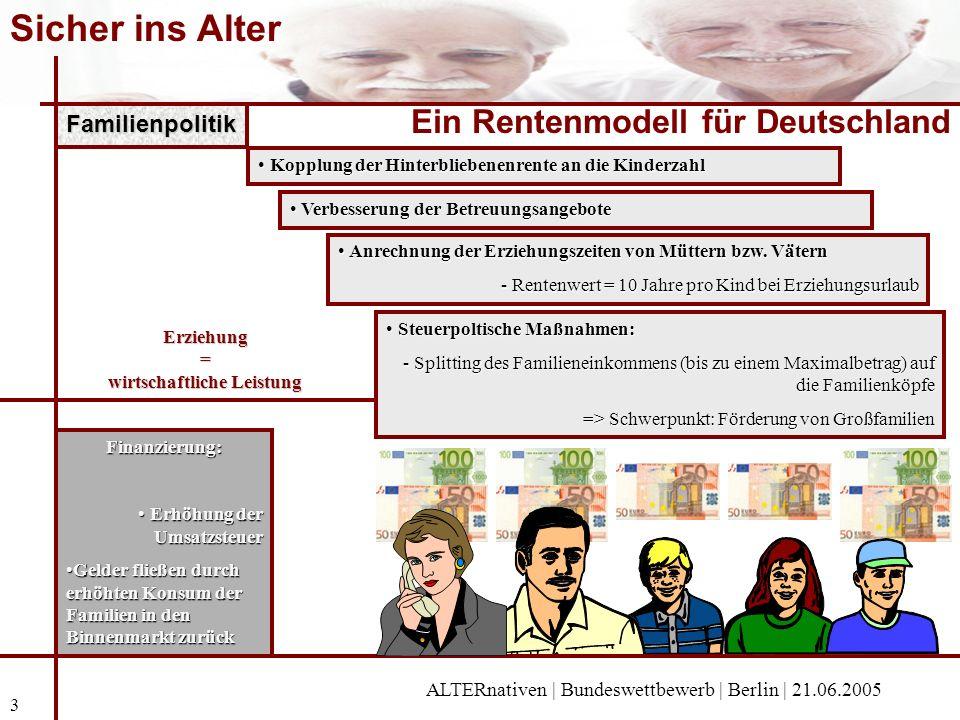 Sicher ins Alter Ein Rentenmodell für Deutschland ALTERnativen | Bundeswettbewerb | Berlin | 21.06.2005 3 Familienpolitik Familienpolitik Steuerpoltis