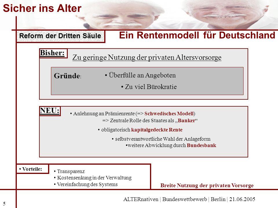 Reform der Dritten Säule Sicher ins Alter ALTERnativen | Bundeswettbewerb | Berlin | 21.06.2005 5 Dritte Säule Zu geringe Nutzung der privaten Altersv