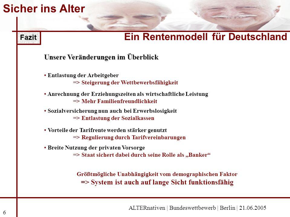 Sicher ins Alter Ein Rentenmodell für Deutschland ALTERnativen | Bundeswettbewerb | Berlin | 21.06.2005 6 Fazit Fazit Entlastung der Arbeitgeber => St