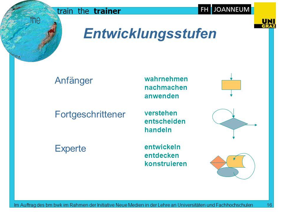 train the trainer Im Auftrag des bm:bwk im Rahmen der Initiative Neue Medien in der Lehre an Universitäten und Fachhochschulen 15 Modelle - Methoden B